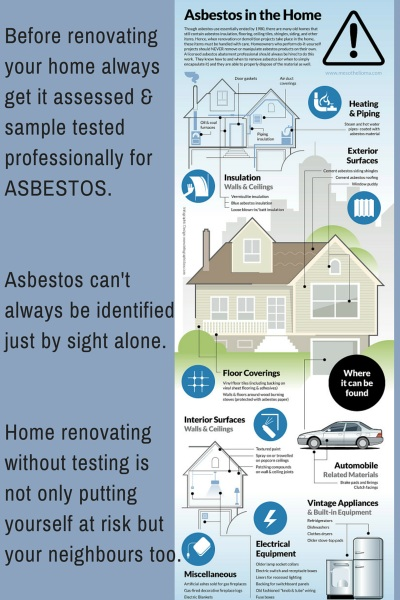 Checking your home for asbestos