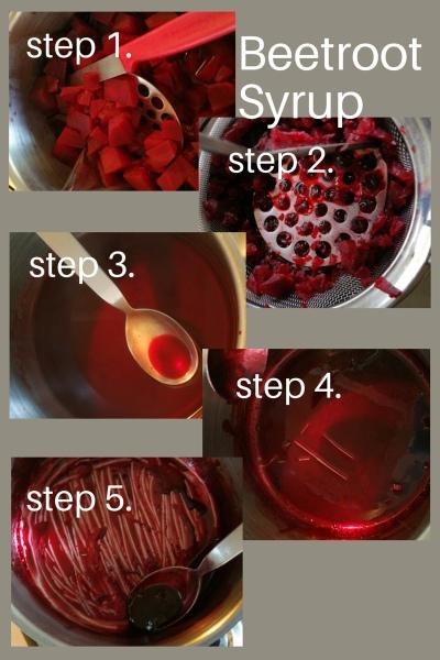 Vegan Red Food Coloring Using Beets