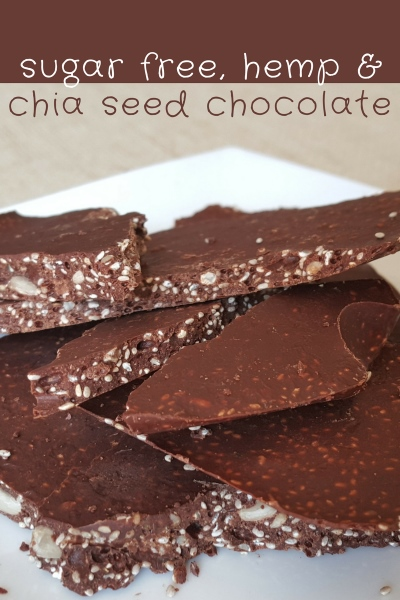 Fodmap Friendly, Sugar Free, Chocolate Recipe